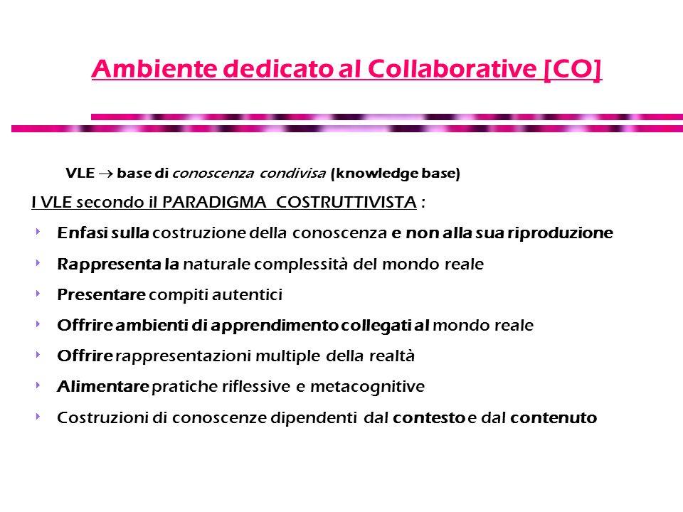 Ambiente dedicato al Collaborative [CO]